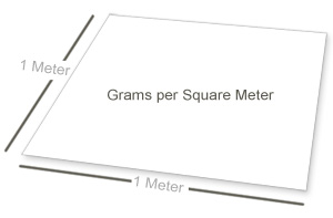 grams per square meter key