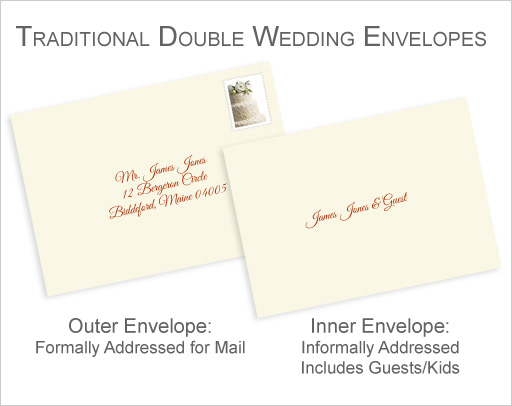 properly address pocket invitations without inner envelopes With wedding invitation address etiquette no inner envelope