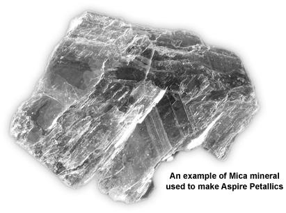 СЛЮДЫ. семейство широко распространенных породообразующих минералов, имеющи
