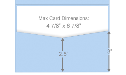 Rectangularpocket dimensions