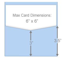 Square pocket dimensions