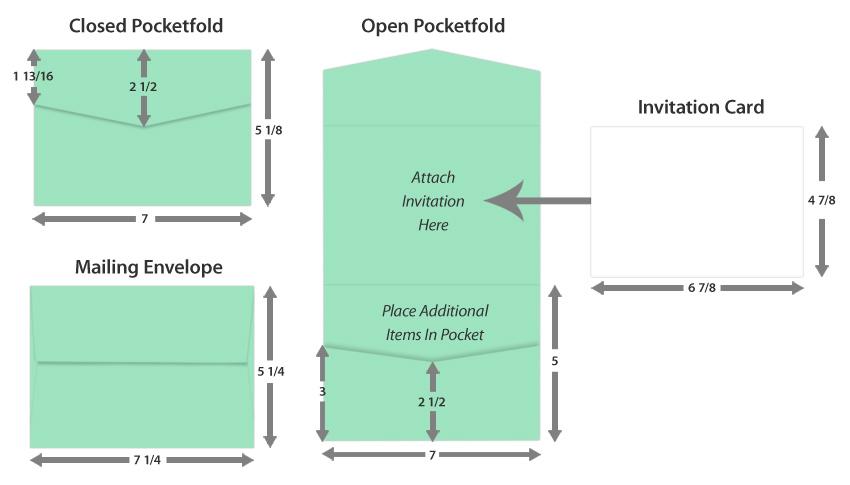 Invitation Card Size For Pocketfold Invitations | LCI Paper